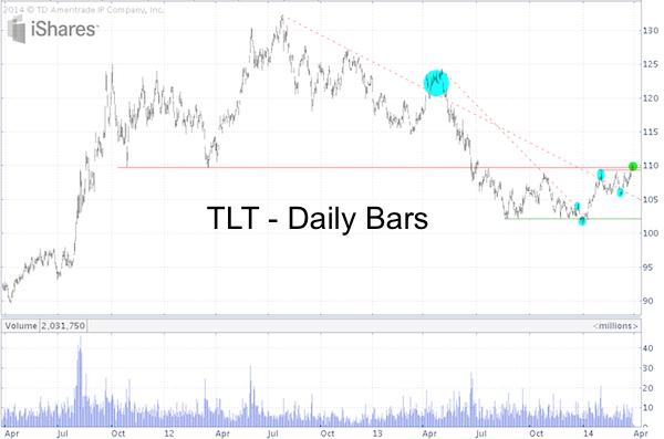 TLT314